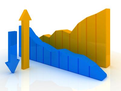 गण्डकी विकास बैंकको खुद नाफा बढ्दा जगेडा कोषमा देखिएको संकुचन