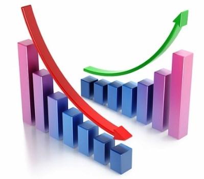 जनउत्थान लघुवित्तको खुद नाफा १८.६१ प्रतिशतले बढ्दा पनि प्रतिशेयर आम्दानी घट्यो
