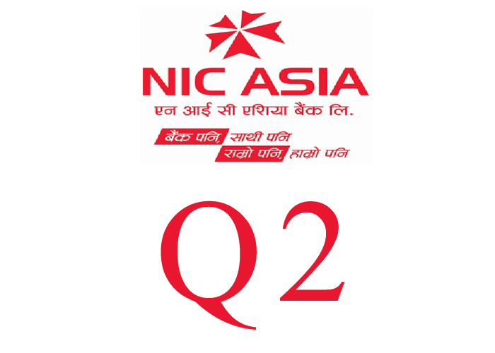 Net Profit of NIC Asia  Bank Increases Merely 2.19%