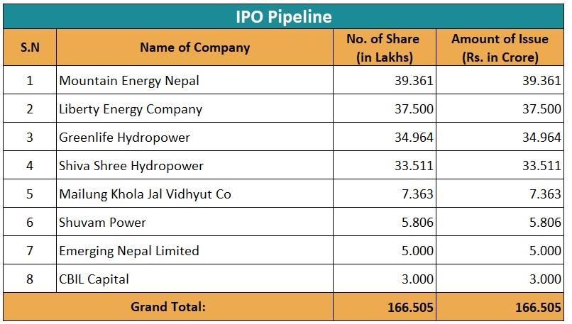 pipeline ipo