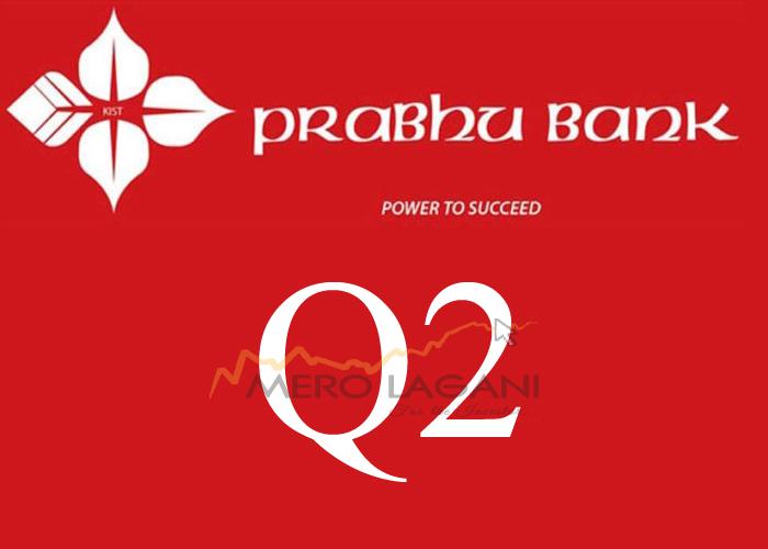 प्रभु बैंकले कमायो डेढ अर्ब नाफा, वितरण योग्य मुनाफा कति?