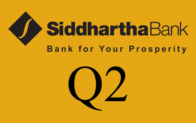 Siddhartha Bank's Net Profit Drops Slightly
