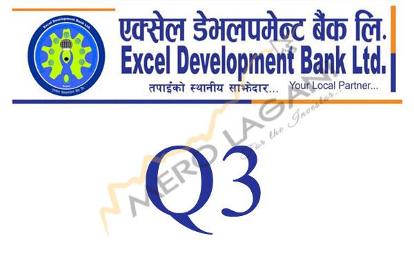Net profit of Excel Development decreases