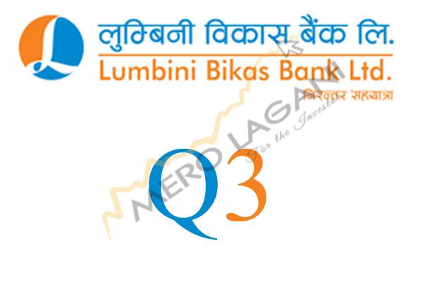 लुम्बिनी विकास बैंकको खुद नाफा बढ्यो, ईपीएस घट्यो