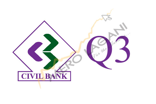 Civil Bank Increases Net Profit by 39%