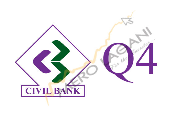 Net Profit of Civil Bank Decreases by 35%