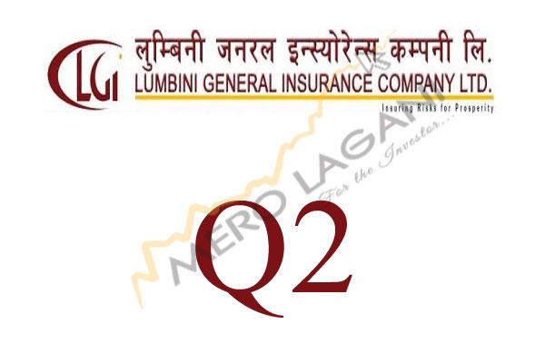 लुम्बिनी जनरल इन्स्योरेन्स खुद नाफामा सामान्य सुधार, खुद बीमाशुल्क भने घट्यो