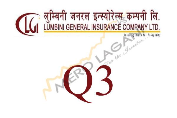 लुम्बिनी जनरल इन्स्योरेन्समा कोरोनाको असर, खुद बीमाशुल्कसंगै नाफा पनि घट्यो