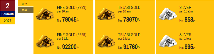 Price of Gold and Silver declines