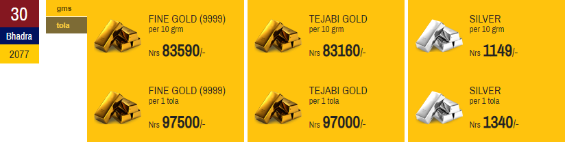 Gold And Silver Price Increases For Second Day In A Row