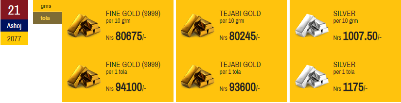 Gold and Silver Price Decreases