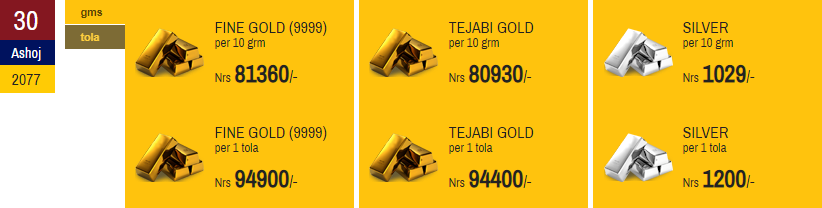 Gold Price Increases; Silver Price Steady on Friday