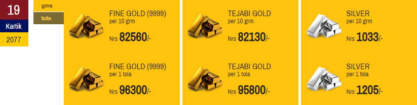 Gold Price Increases, Silver Declines