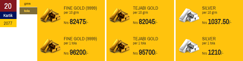 Gold Price Decreases, Silver Increases