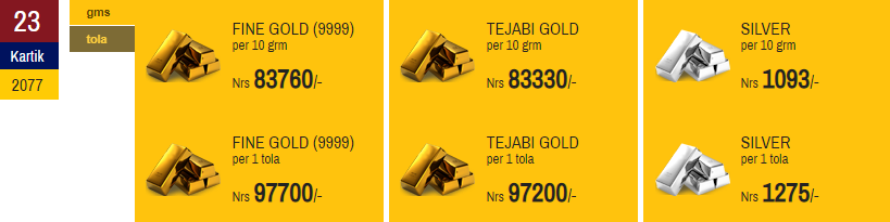 Gold and Silver Price Increases