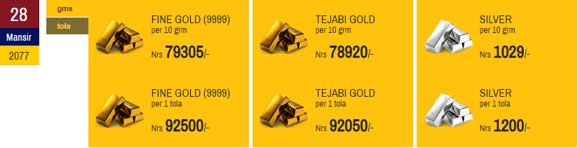 Gold and Silver Price Steady for Third Consecutive Day