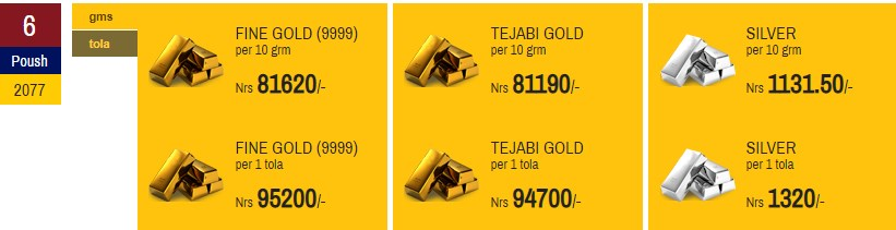Increase in Gold and Silver Price Continues